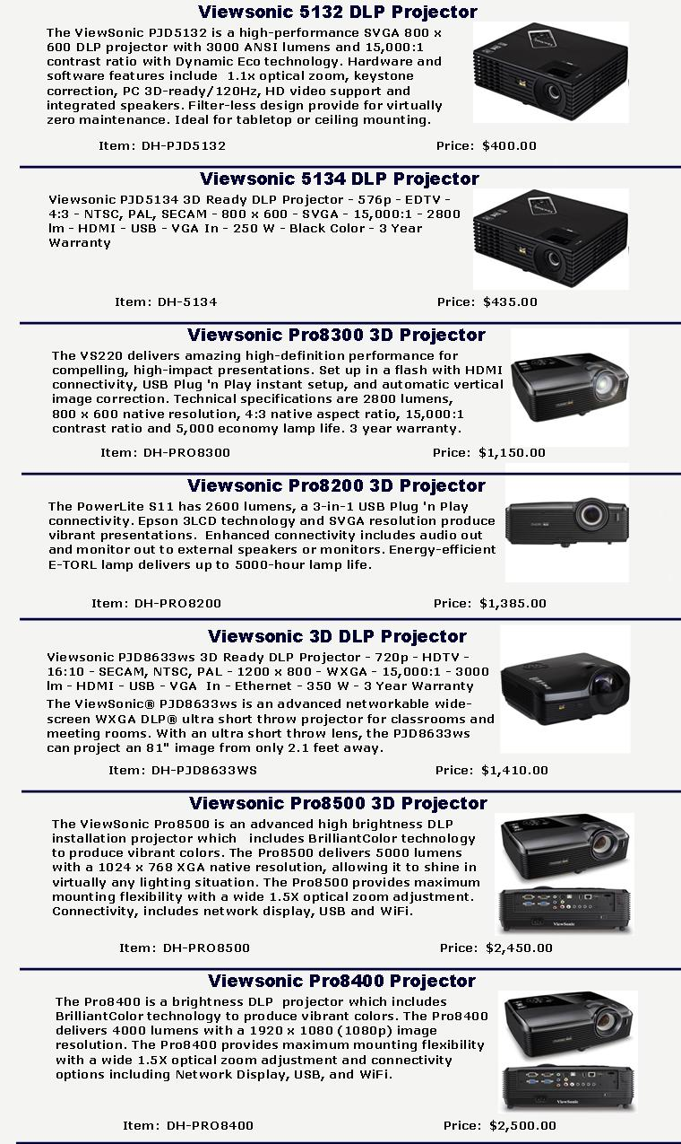 ViewsonicProjectors